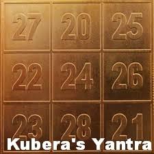 Kubera's Yantra