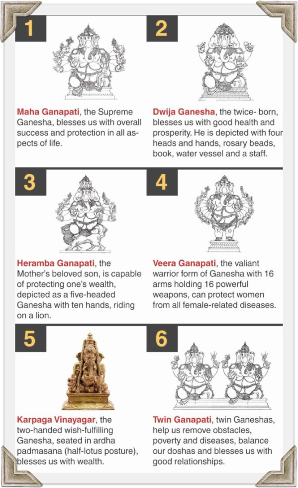 Shreemarakara 12 Forms of Ganesha A