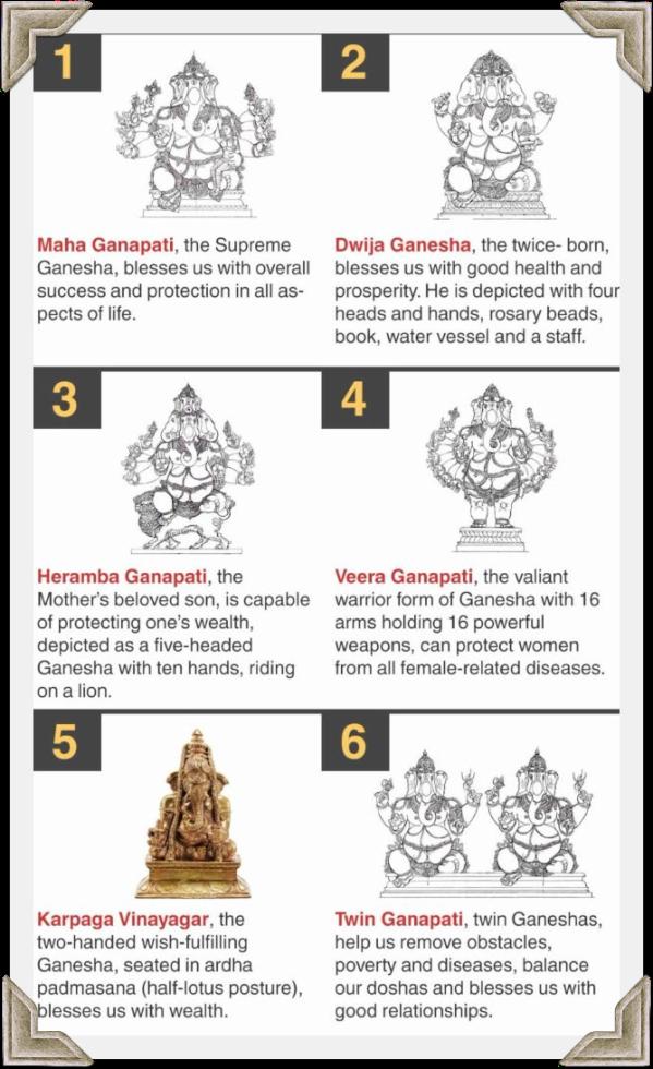 Shreemarakara 12 Forms of Ganesha A